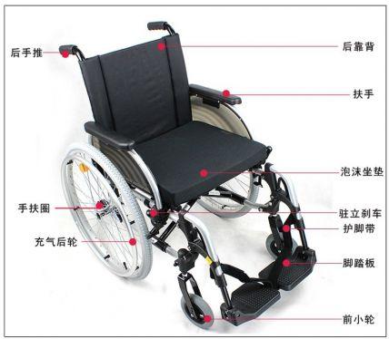 奥托博克轮椅系列12